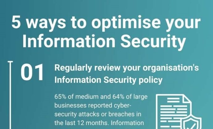 Dg Q1 Security Pillar 5 Ways to optimise Information Security Infographic Clip 0721 690x420 acf cropped